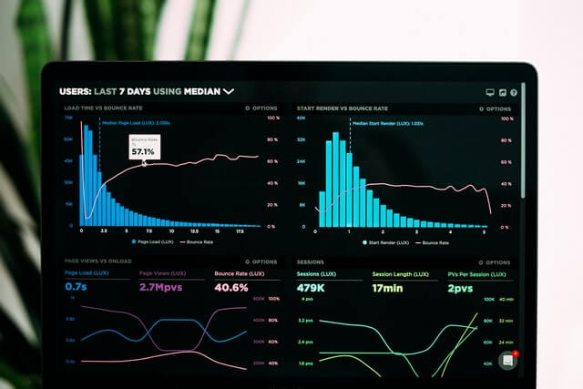 A growth hacker monitors performance for growth hacking through graphs.